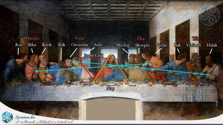11 titok és kevéssé ismert tény da Vinci Az Utolsó Vacsora festményéről - még Jézus felesége, gyermeke és egy zene kottája is szerepel rajta!