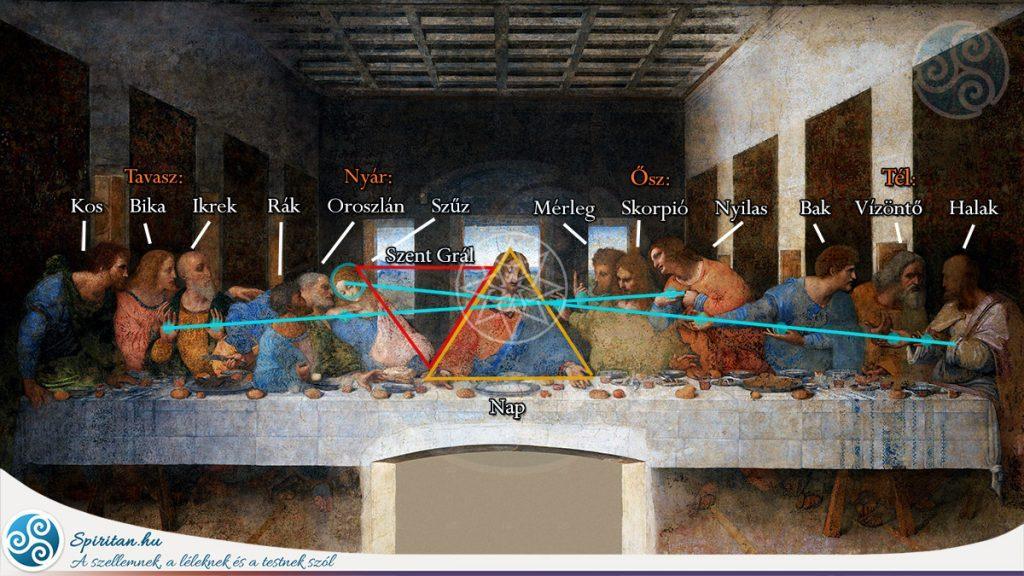 11 titok és kevéssé ismert tény da Vinci Az Utolsó Vacsora festményéről – még Jézus felesége, gyermeke és egy zene kottája is szerepel rajta!